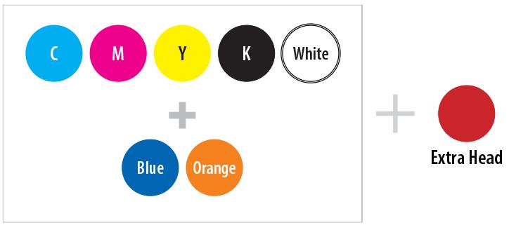 Seven inks—C, M, Y, K, white, orange, and blue